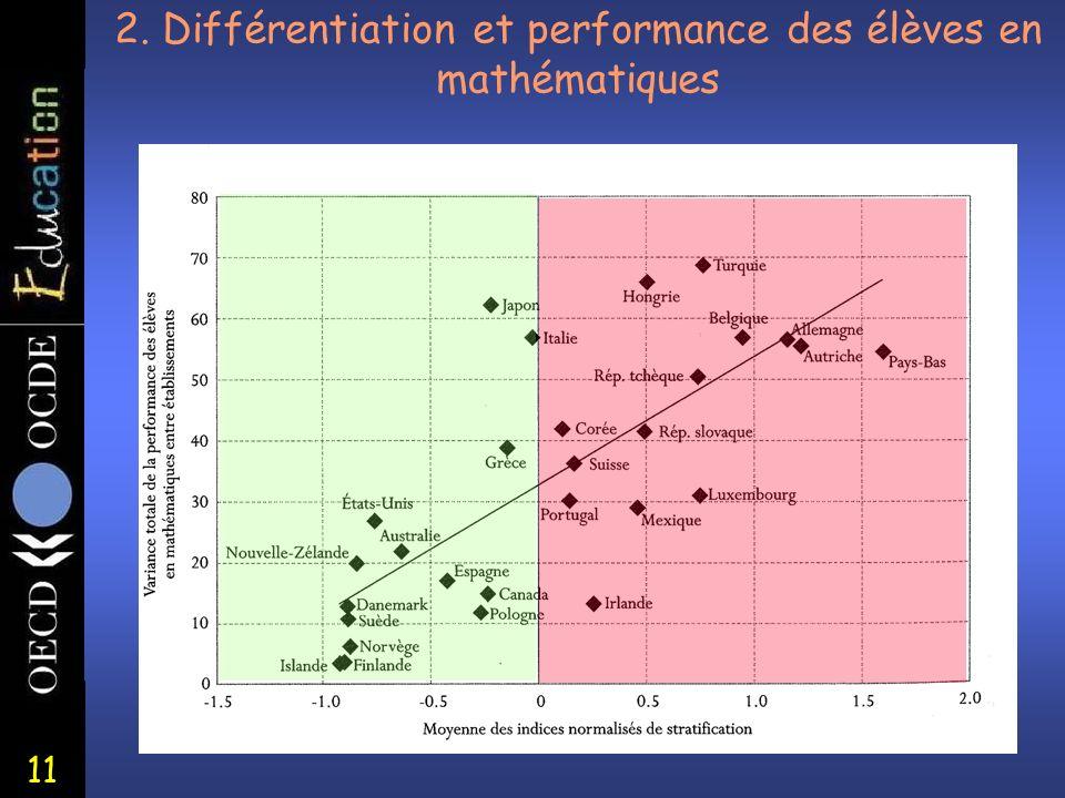 11 2. Différentiation et performance des élèves en mathématiques