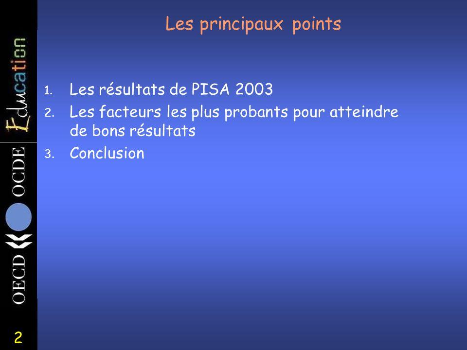 2 Les principaux points 1. Les résultats de PISA 2003 2. Les facteurs les plus probants pour atteindre de bons résultats 3. Conclusion