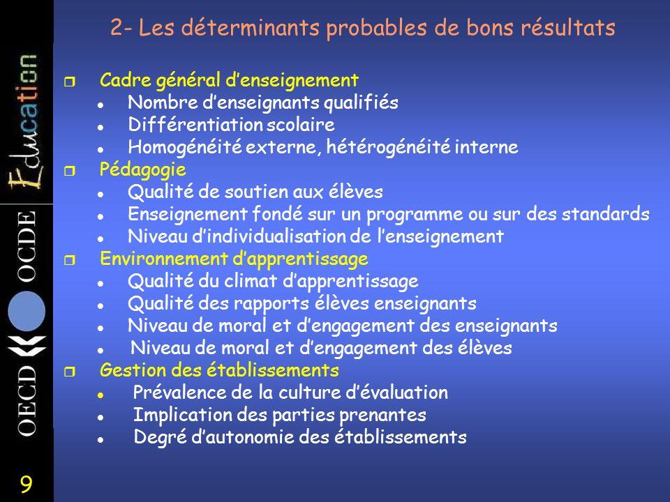 9 2- Les déterminants probables de bons résultats r Cadre général denseignement l Nombre denseignants qualifiés l Différentiation scolaire l Homogénéi