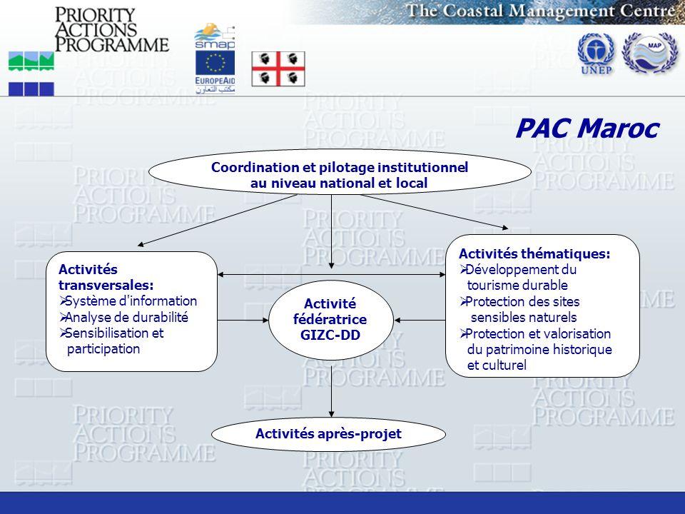 PAC Maroc Coordination et pilotage institutionnel au niveau national et local Activités transversales: Système d'information Analyse de durabilité Sen