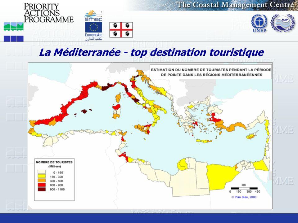 Pressions du tourisme Urbanisation Altération des paysages Sur-exploitation des ressources naturelles Pollution de leau Déchets solides Impacts sociaux Impacts sur les zones adjacentes
