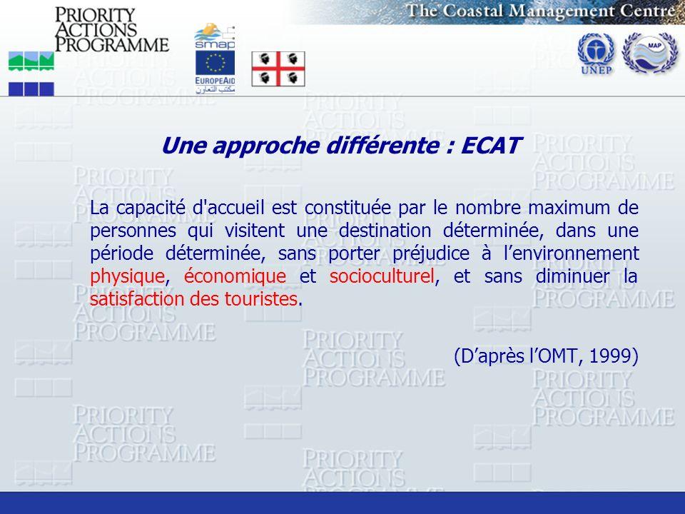 Une approche différente : ECAT La capacité d'accueil est constituée par le nombre maximum de personnes qui visitent une destination déterminée, dans u