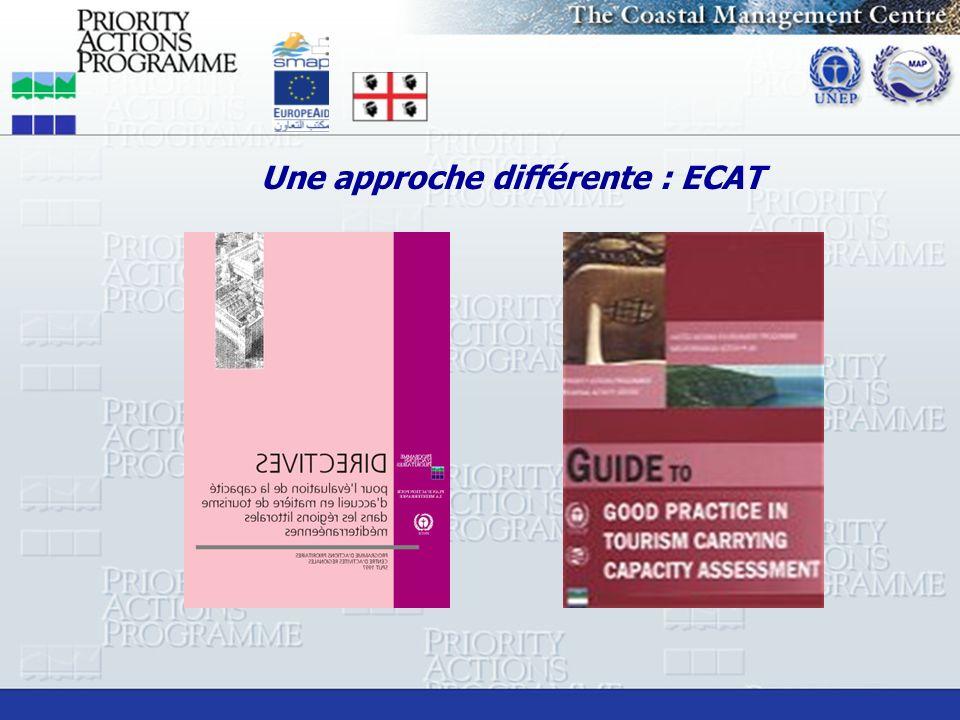 ECAT Analyse du systme (destination).Analyse du système (destination).
