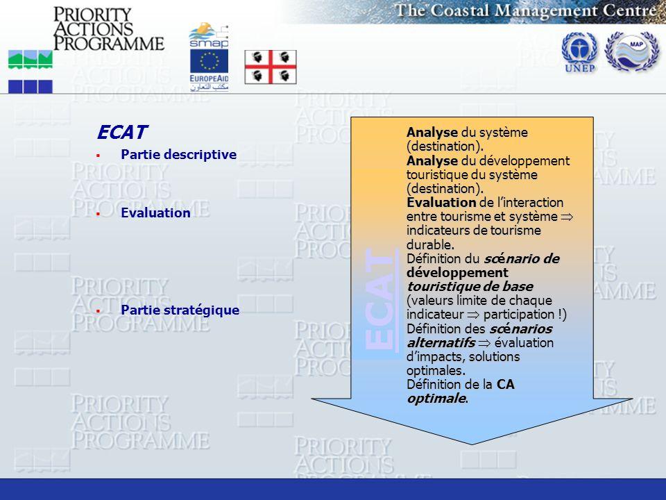 ECAT Analyse du systme (destination). Analyse du système (destination). Analyse du d systme (destination). Analyse du développement touristique du sys