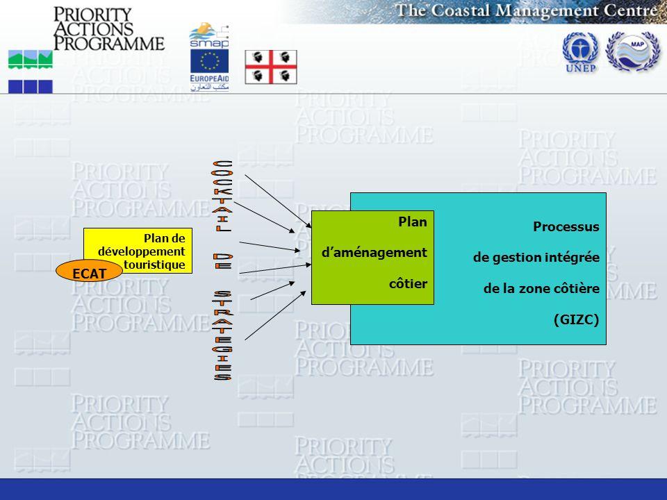 Processus de gestion intégrée de la zone côtière (GIZC) Plan daménagement côtier Plan de développement touristique ECAT