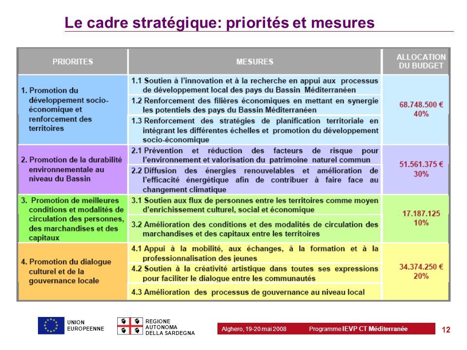 Programme IEVP CT Méditerranée Alghero, 19-20 mai 2008 REGIONE AUTONOMA DELLA SARDEGNA 12 UNION EUROPEENNE Le cadre stratégique: priorités et mesures
