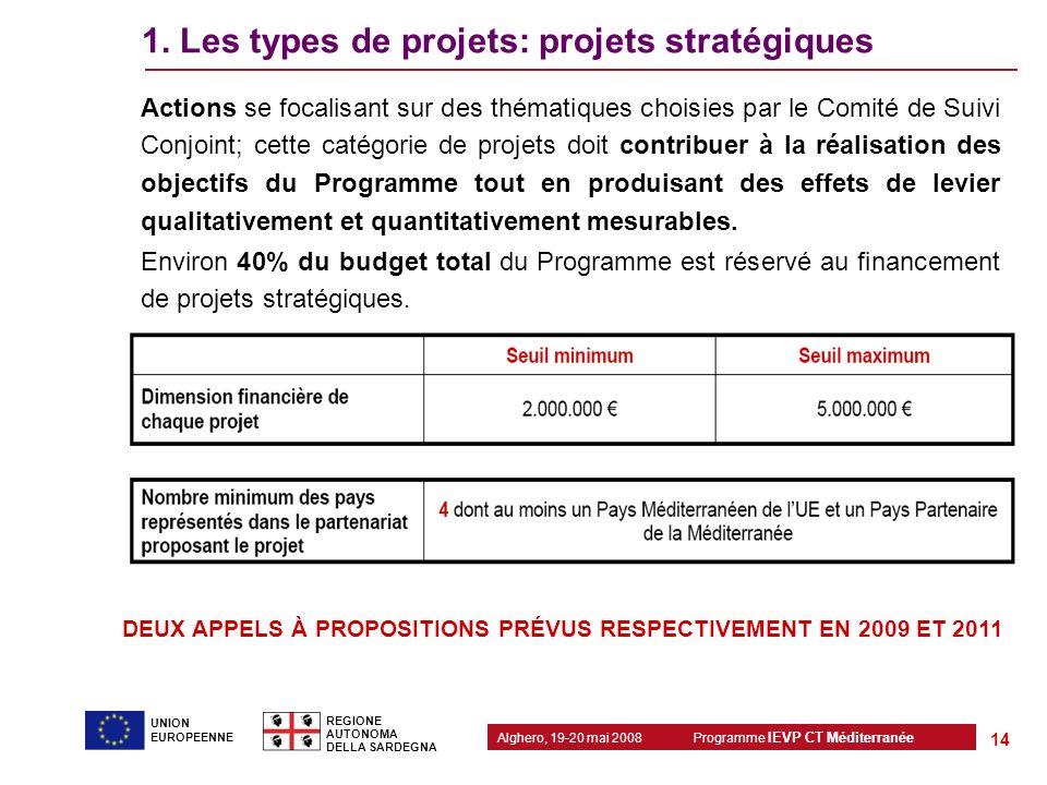 Programme IEVP CT Méditerranée Alghero, 19-20 mai 2008 REGIONE AUTONOMA DELLA SARDEGNA 14 UNION EUROPEENNE Actions se focalisant sur des thématiques c