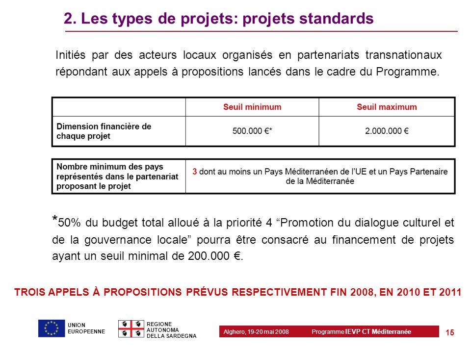 Programme IEVP CT Méditerranée Alghero, 19-20 mai 2008 REGIONE AUTONOMA DELLA SARDEGNA 15 UNION EUROPEENNE Initiés par des acteurs locaux organisés en