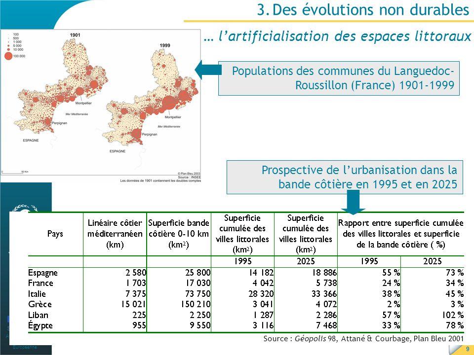 Avec le soutien de la Commission Européenne 10 3.Des évolutions non durables … la pollution des eaux côtières 101 sites critiques côtiers
