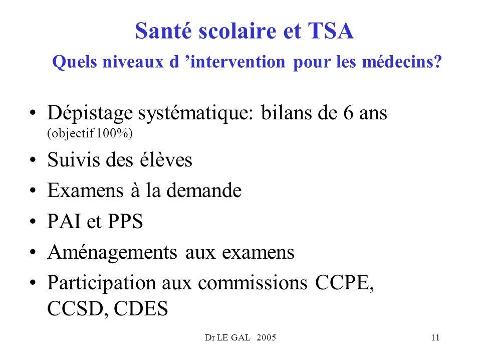 Dr LE GAL 200511 Santé scolaire et TSA Quels niveaux d intervention pour les médecins? Dépistage systématique: bilans de 6 ans (objectif 100%) Suivis