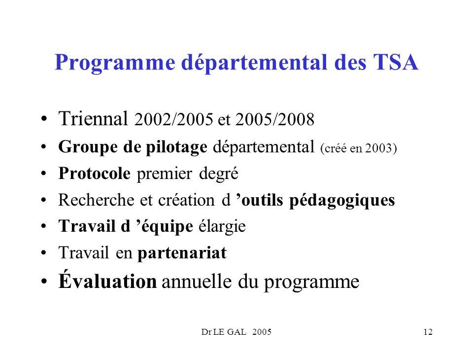Dr LE GAL 200512 Programme départemental des TSA Triennal 2002/2005 et 2005/2008 Groupe de pilotage départemental (créé en 2003) Protocole premier deg