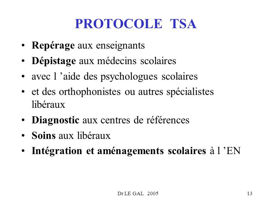 Dr LE GAL 200513 PROTOCOLE TSA Repérage aux enseignants Dépistage aux médecins scolaires avec l aide des psychologues scolaires et des orthophonistes