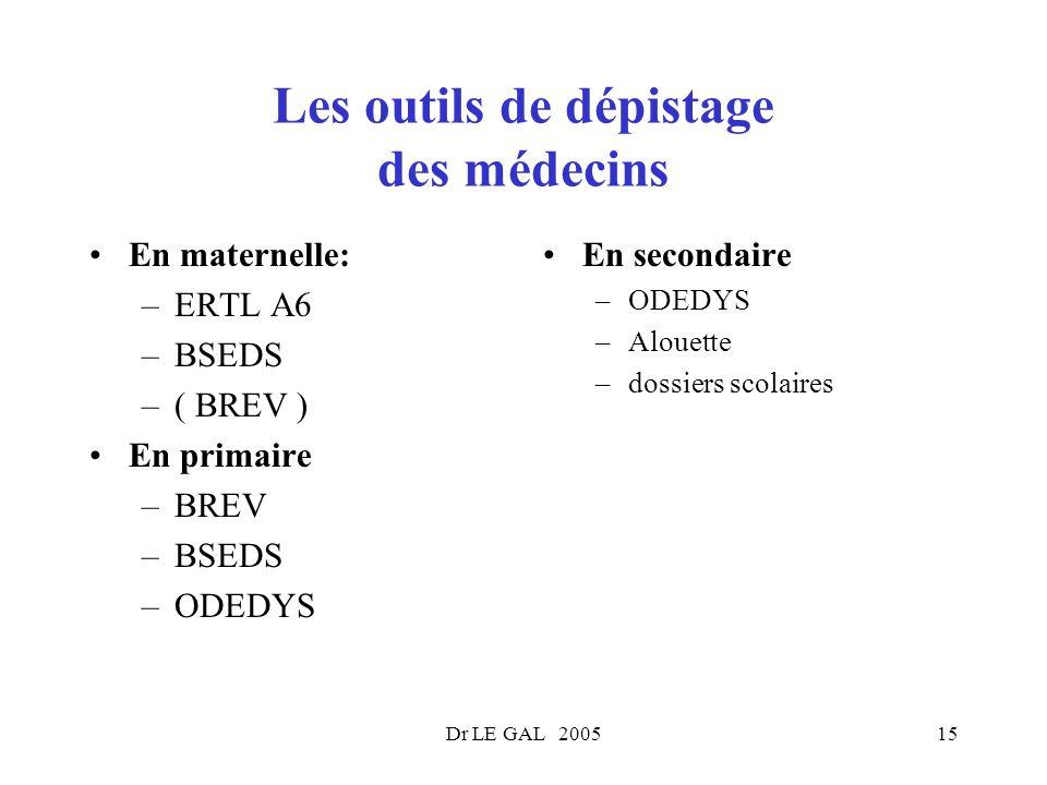 Dr LE GAL 200515 Les outils de dépistage des médecins En maternelle: –ERTL A6 –BSEDS –( BREV ) En primaire –BREV –BSEDS –ODEDYS En secondaire –ODEDYS