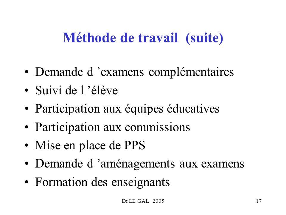 Dr LE GAL 200517 Méthode de travail (suite) Demande d examens complémentaires Suivi de l élève Participation aux équipes éducatives Participation aux