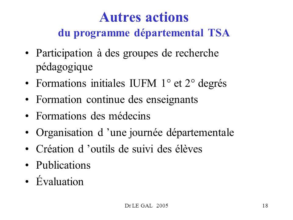 Dr LE GAL 200518 Autres actions du programme départemental TSA Participation à des groupes de recherche pédagogique Formations initiales IUFM 1° et 2°