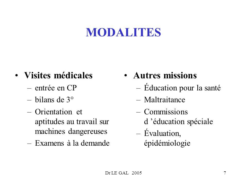 Dr LE GAL 20057 MODALITES Visites médicales –entrée en CP –bilans de 3° –Orientation et aptitudes au travail sur machines dangereuses –Examens à la de