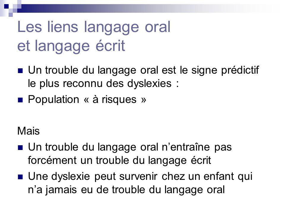 Les liens langage oral et langage écrit Un trouble du langage oral est le signe prédictif le plus reconnu des dyslexies : Population « à risques » Mai