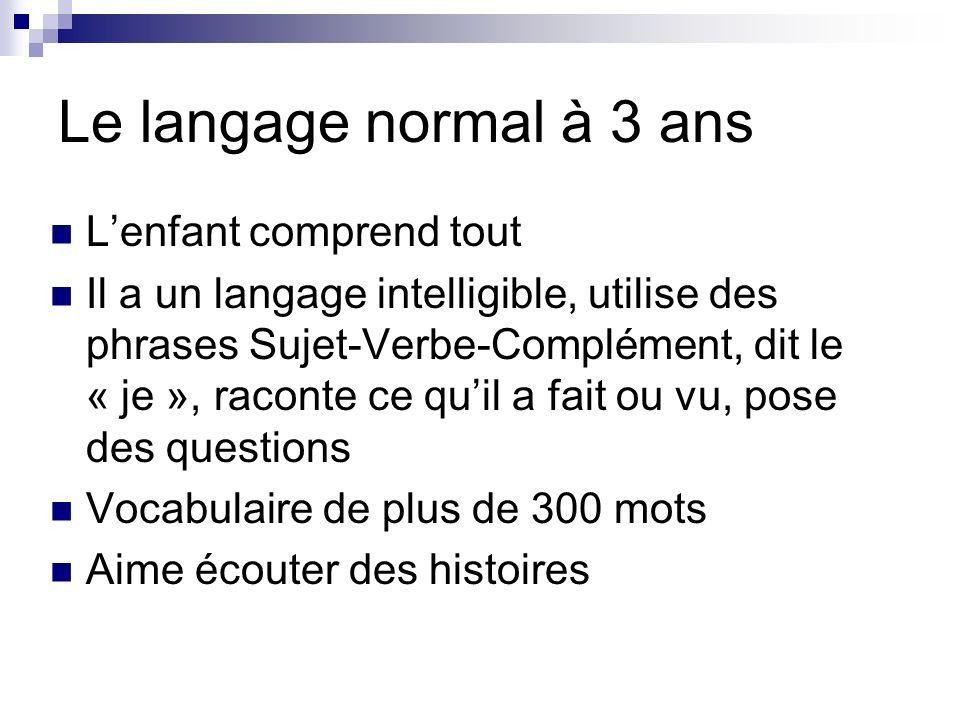 Le langage normal à 3 ans Lenfant comprend tout Il a un langage intelligible, utilise des phrases Sujet-Verbe-Complément, dit le « je », raconte ce qu