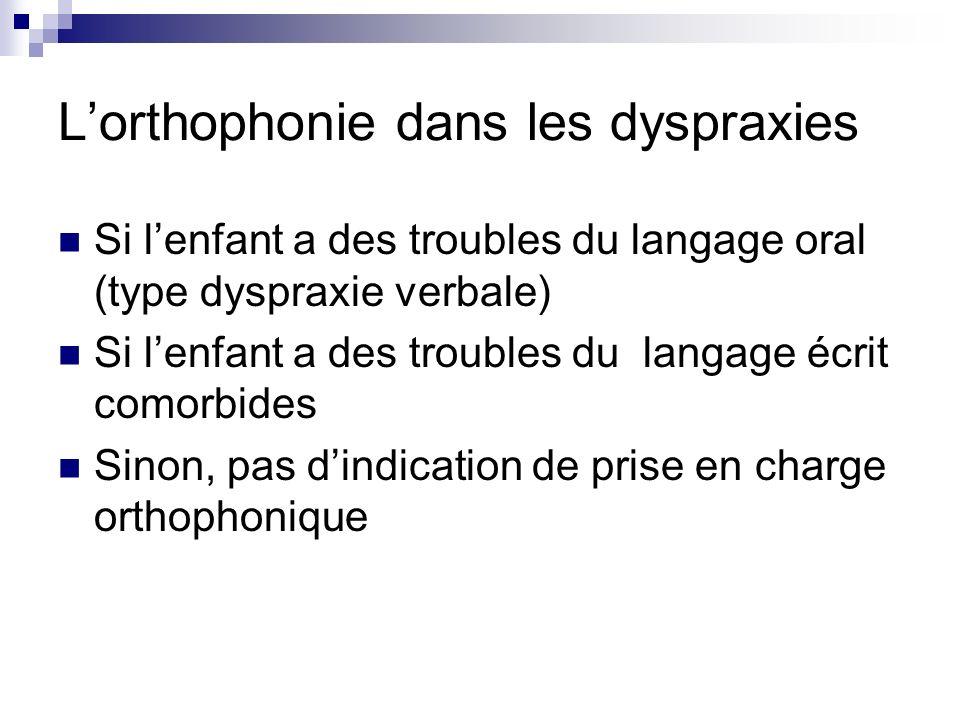 Lorthophonie dans les dyspraxies Si lenfant a des troubles du langage oral (type dyspraxie verbale) Si lenfant a des troubles du langage écrit comorbi