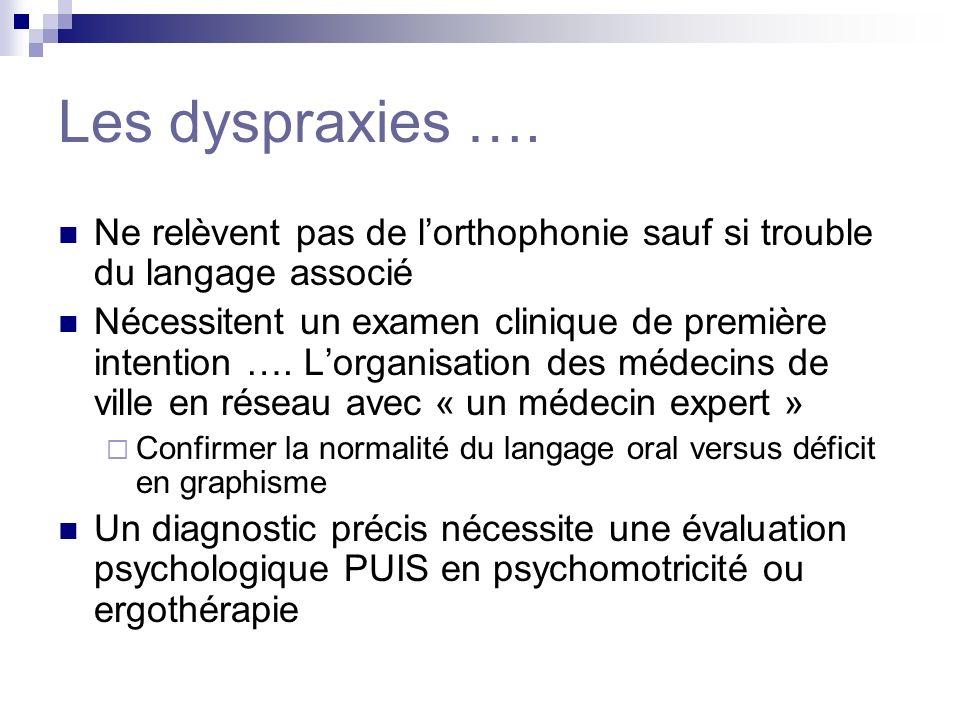 Les dyspraxies …. Ne relèvent pas de lorthophonie sauf si trouble du langage associé Nécessitent un examen clinique de première intention …. Lorganisa