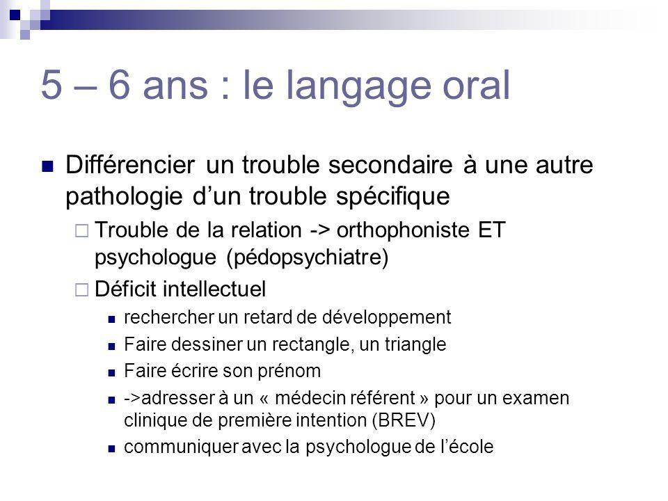 5 – 6 ans : le langage oral Différencier un trouble secondaire à une autre pathologie dun trouble spécifique Trouble de la relation -> orthophoniste E
