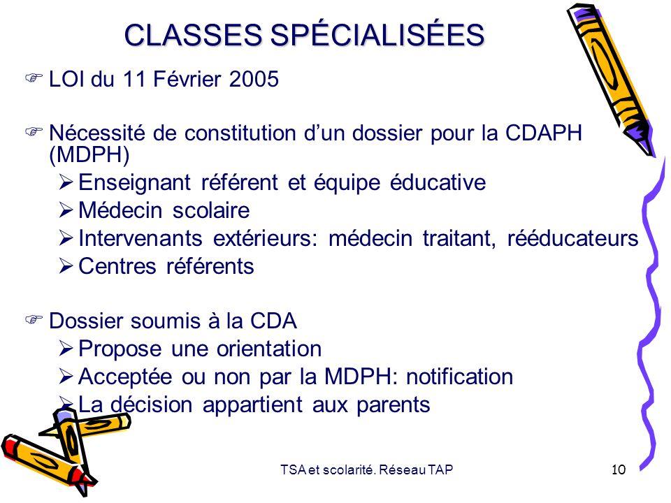 TSA et scolarité. Réseau TAP 10 CLASSES SPÉCIALISÉES LOI du 11 Février 2005 Nécessité de constitution dun dossier pour la CDAPH (MDPH) Enseignant réfé