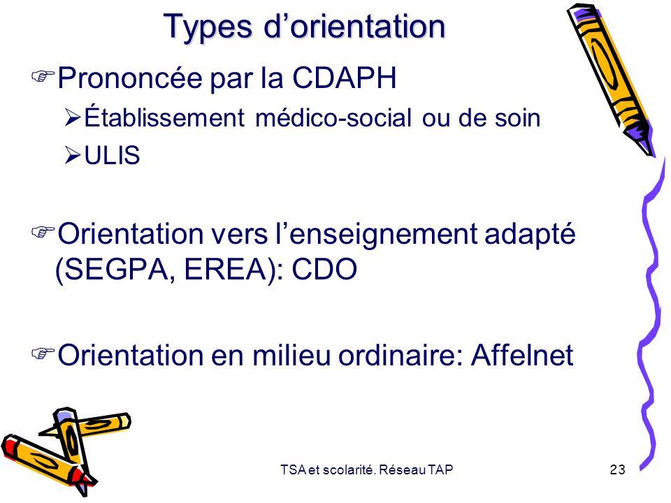 TSA et scolarité. Réseau TAP 23 Types dorientation Prononcée par la CDAPH Établissement médico-social ou de soin ULIS Orientation vers lenseignement a