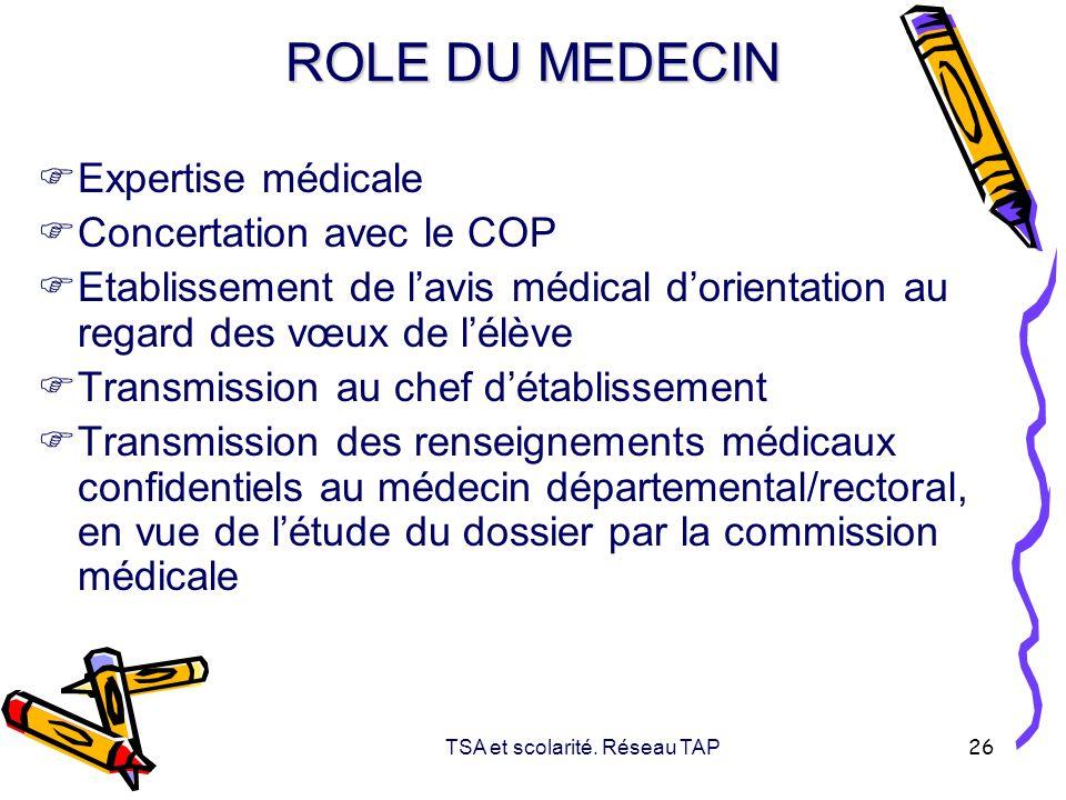 TSA et scolarité. Réseau TAP 26 ROLE DU MEDECIN Expertise médicale Concertation avec le COP Etablissement de lavis médical dorientation au regard des