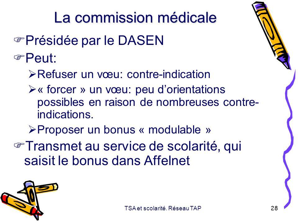 TSA et scolarité. Réseau TAP 28 La commission médicale Présidée par le DASEN Peut: Refuser un vœu: contre-indication « forcer » un vœu: peu dorientati