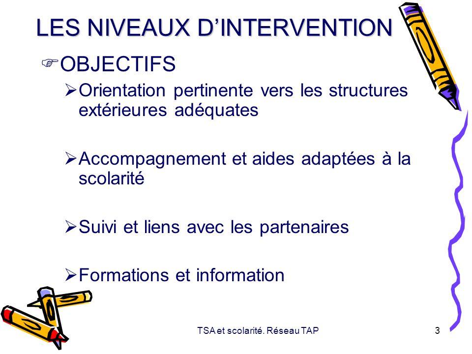 TSA et scolarité. Réseau TAP 3 LES NIVEAUX DINTERVENTION OBJECTIFS Orientation pertinente vers les structures extérieures adéquates Accompagnement et