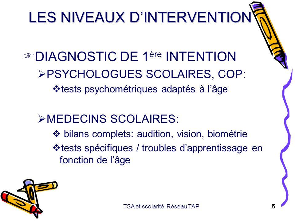 TSA et scolarité. Réseau TAP 5 LES NIVEAUX DINTERVENTION DIAGNOSTIC DE 1 ère INTENTION PSYCHOLOGUES SCOLAIRES, COP: tests psychométriques adaptés à lâ