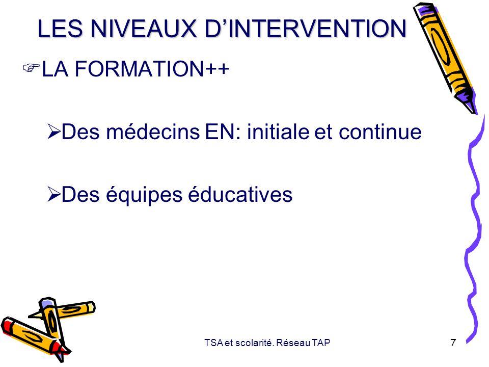 TSA et scolarité. Réseau TAP 7 LES NIVEAUX DINTERVENTION LA FORMATION++ Des médecins EN: initiale et continue Des équipes éducatives