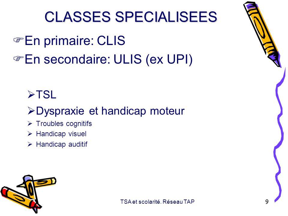 TSA et scolarité. Réseau TAP 9 CLASSES SPECIALISEES En primaire: CLIS En secondaire: ULIS (ex UPI) TSL Dyspraxie et handicap moteur Troubles cognitifs