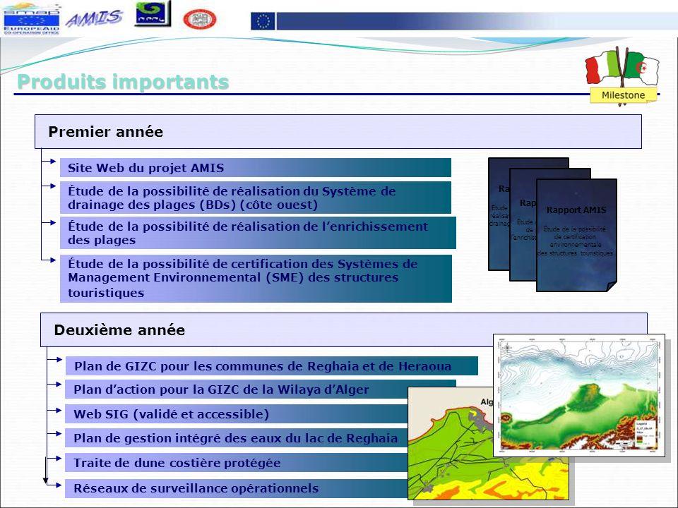 Produits importants Premier année Site Web du projet AMIS Étude de la possibilité de réalisation du Système de drainage des plages (BDs) (côte ouest)