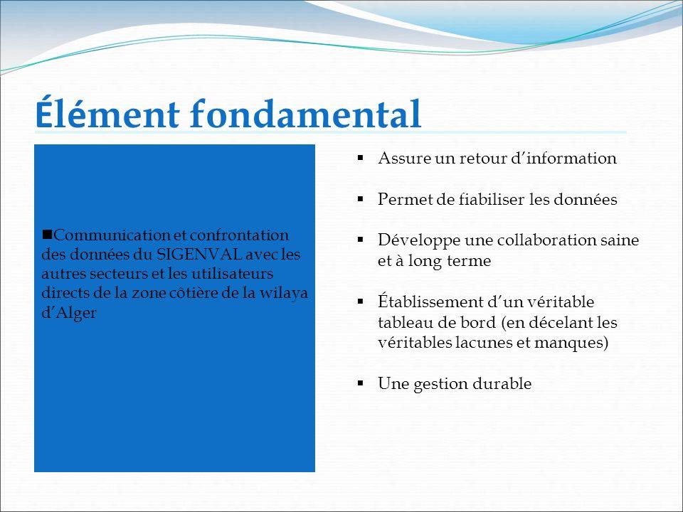 É l é ment fondamental Communication et confrontation des données du SIGENVAL avec les autres secteurs et les utilisateurs directs de la zone côtière