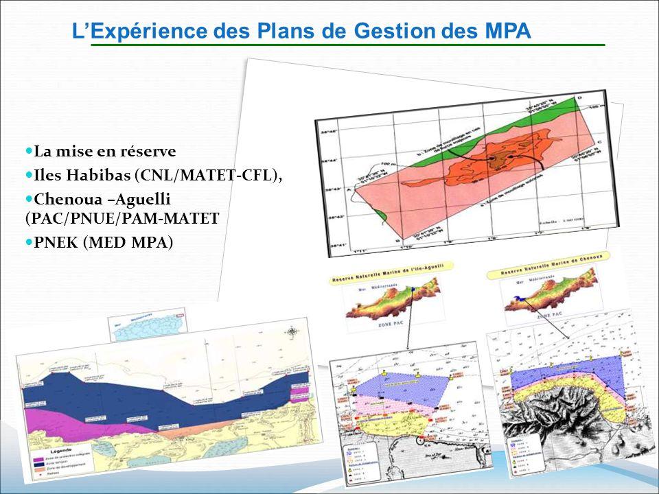 La mise en réserve Iles Habibas (CNL/MATET-CFL), Chenoua –Aguelli (PAC/PNUE/PAM-MATET PNEK (MED MPA) LExpérience des Plans de Gestion des MPA
