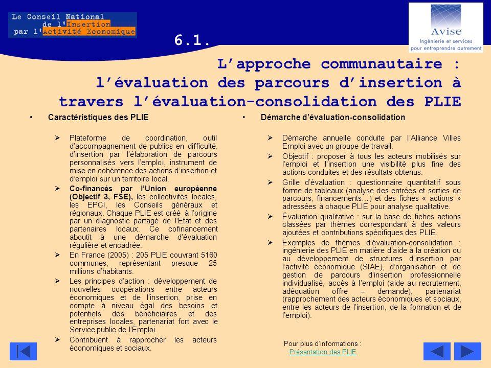 Lapproche communautaire : lévaluation des parcours dinsertion à travers lévaluation-consolidation des PLIE Caractéristiques des PLIE Plateforme de coo