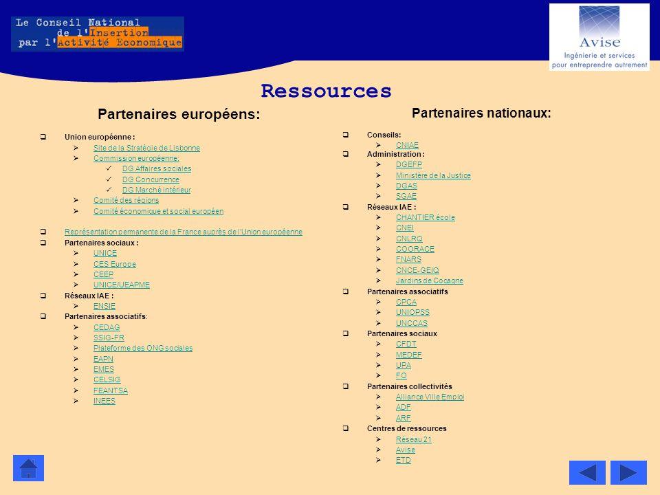Ressources Partenaires européens: Union européenne : Site de la Stratégie de Lisbonne Commission européenne: DG Affaires sociales DG Concurrence DG Ma