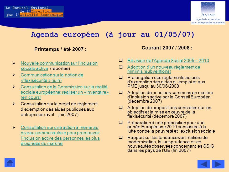 Agenda européen (à jour au 01/05/07) Printemps / été 2007 : Nouvelle communication sur linclusion sociale active (reportée) Nouvelle communication sur