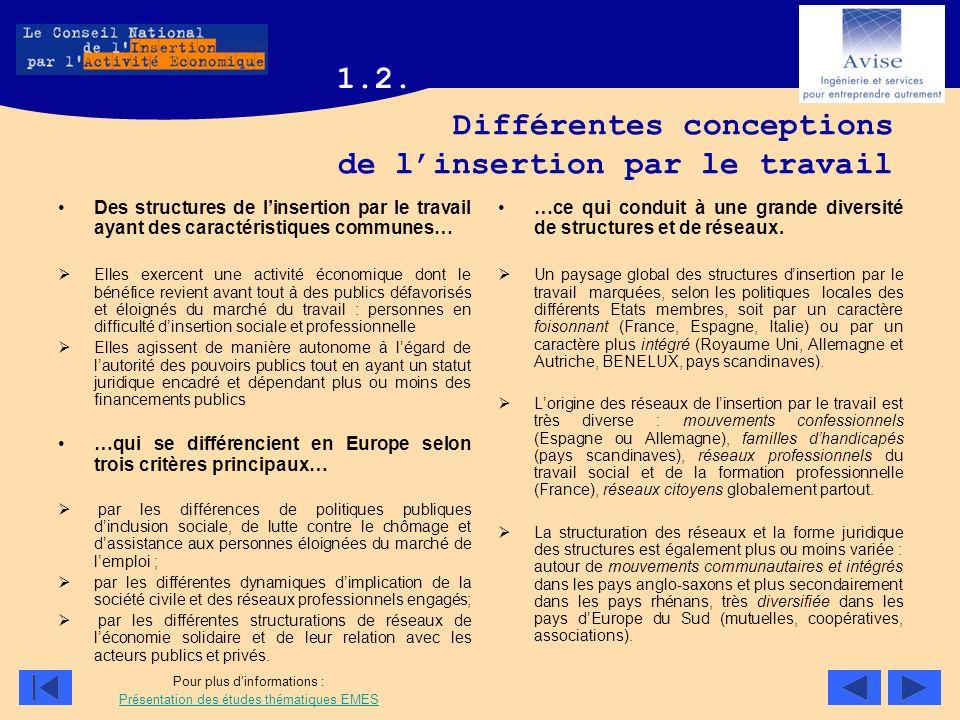 La prise en compte des finalités dinsertion par la législation française .