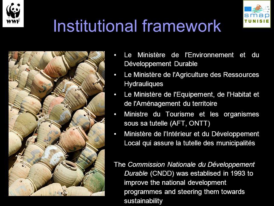 Institutional framework Le Ministère de l'Environnement et du Développement Durable Le Ministère de l'Agriculture des Ressources Hydrauliques Le Minis