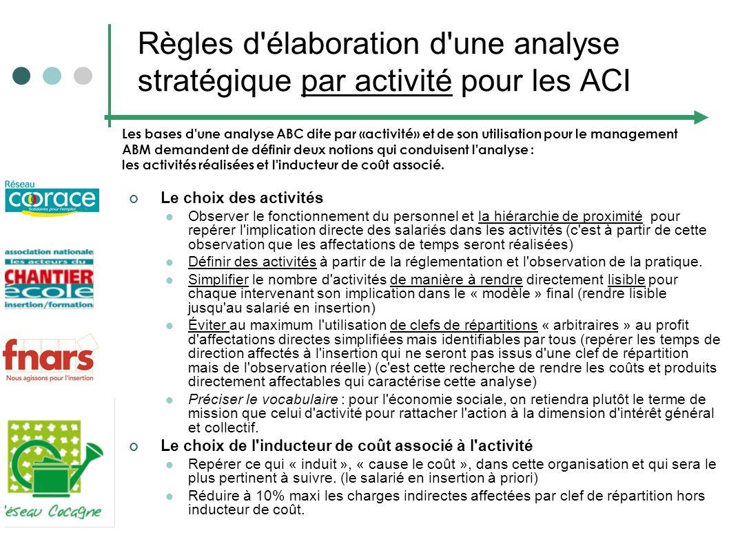 Règles d'élaboration d'une analyse stratégique par activité pour les ACI Le choix des activités Observer le fonctionnement du personnel et la hiérarch
