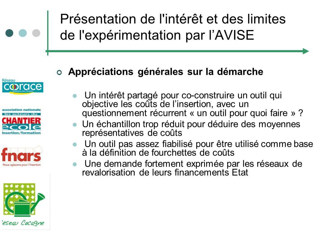 Présentation de l'intérêt et des limites de l'expérimentation par lAVISE Appréciations générales sur la démarche Un intérêt partagé pour co-construire