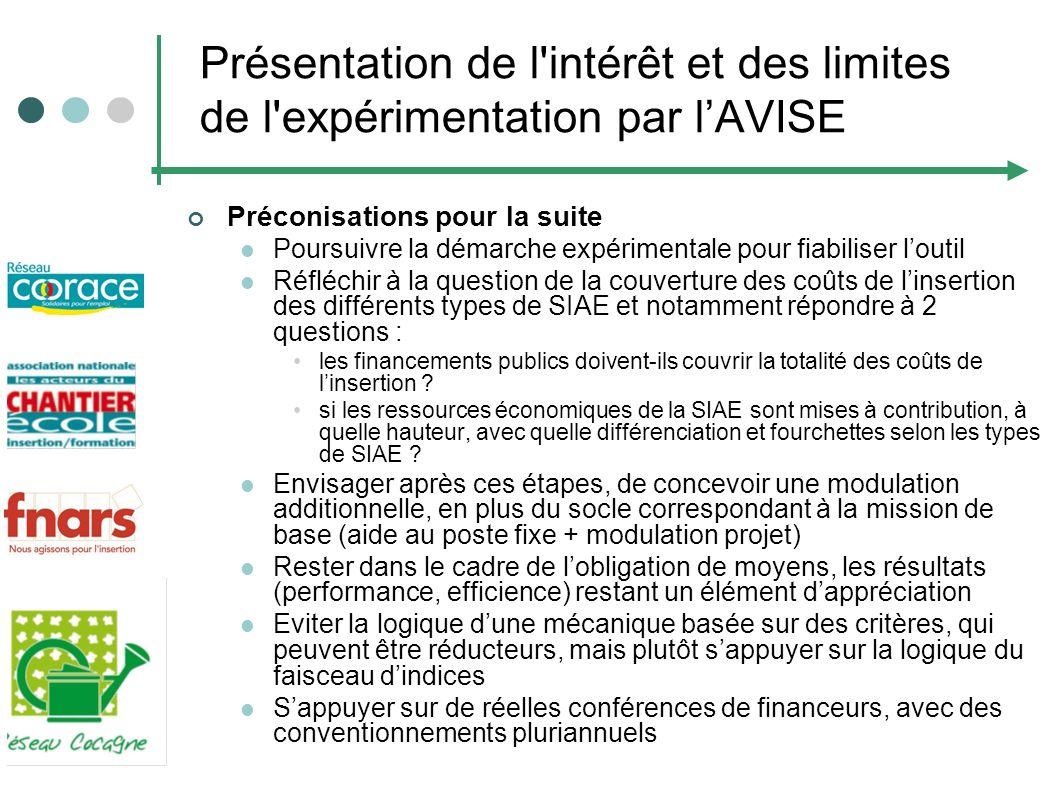 Présentation de l'intérêt et des limites de l'expérimentation par lAVISE Préconisations pour la suite Poursuivre la démarche expérimentale pour fiabil