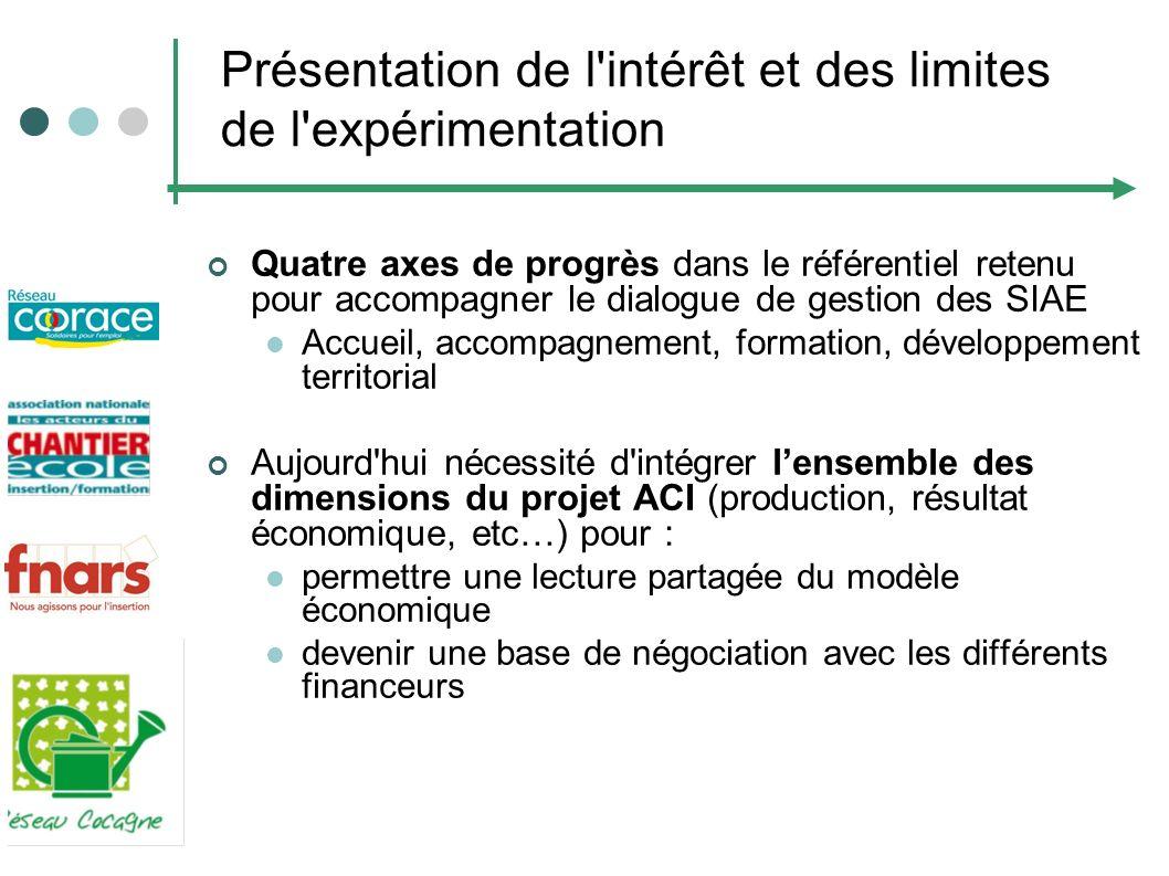 Présentation de l'intérêt et des limites de l'expérimentation Quatre axes de progrès dans le référentiel retenu pour accompagner le dialogue de gestio