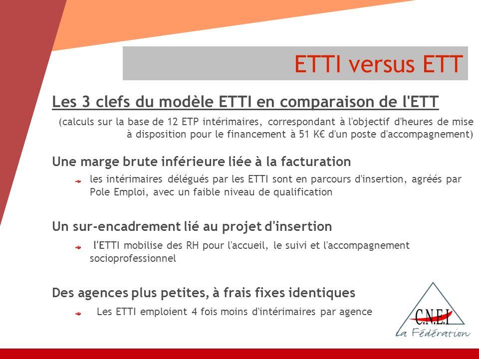 ETTI versus ETT Les 3 clefs du modèle ETTI en comparaison de l ETT (calculs sur la base de 12 ETP intérimaires, correspondant à l objectif d heures de mise à disposition pour le financement à 51 K d un poste d accompagnement) Une marge brute inférieure liée à la facturation les intérimaires délégués par les ETTI sont en parcours d insertion, agréés par Pole Emploi, avec un faible niveau de qualification Un sur-encadrement lié au projet d insertion l ETTI mobilise des RH pour l accueil, le suivi et l accompagnement socioprofessionnel Des agences plus petites, à frais fixes identiques Les ETTI emploient 4 fois moins d intérimaires par agence