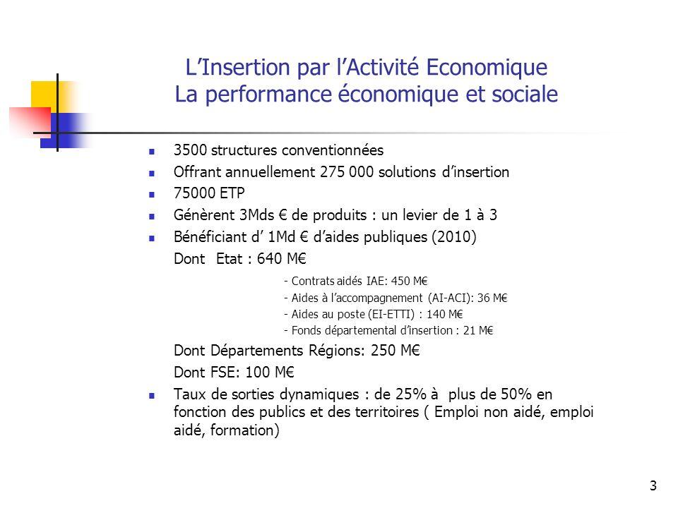 3 LInsertion par lActivité Economique La performance économique et sociale 3500 structures conventionnées Offrant annuellement 275 000 solutions dinse