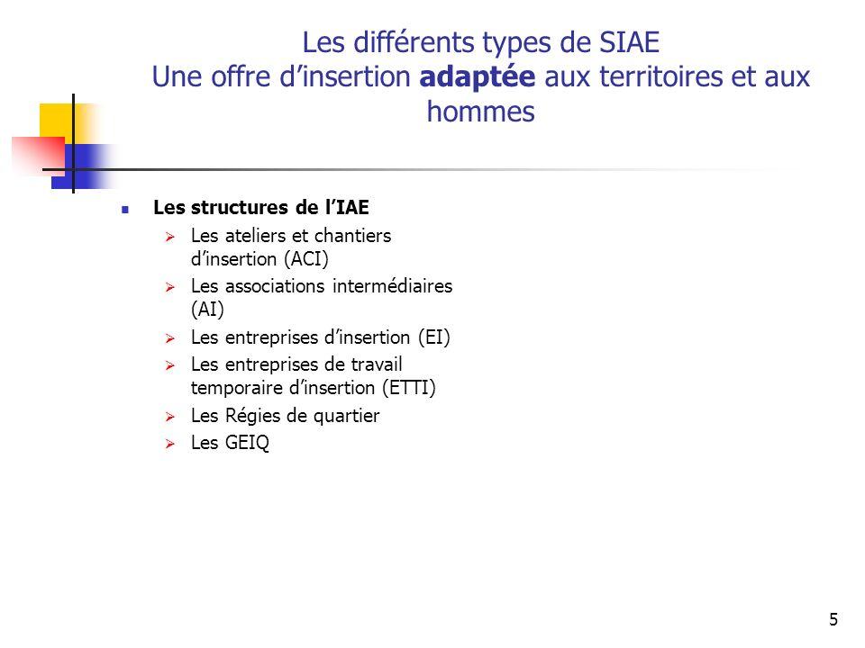 5 Les différents types de SIAE Une offre dinsertion adaptée aux territoires et aux hommes Les structures de lIAE Les ateliers et chantiers dinsertion