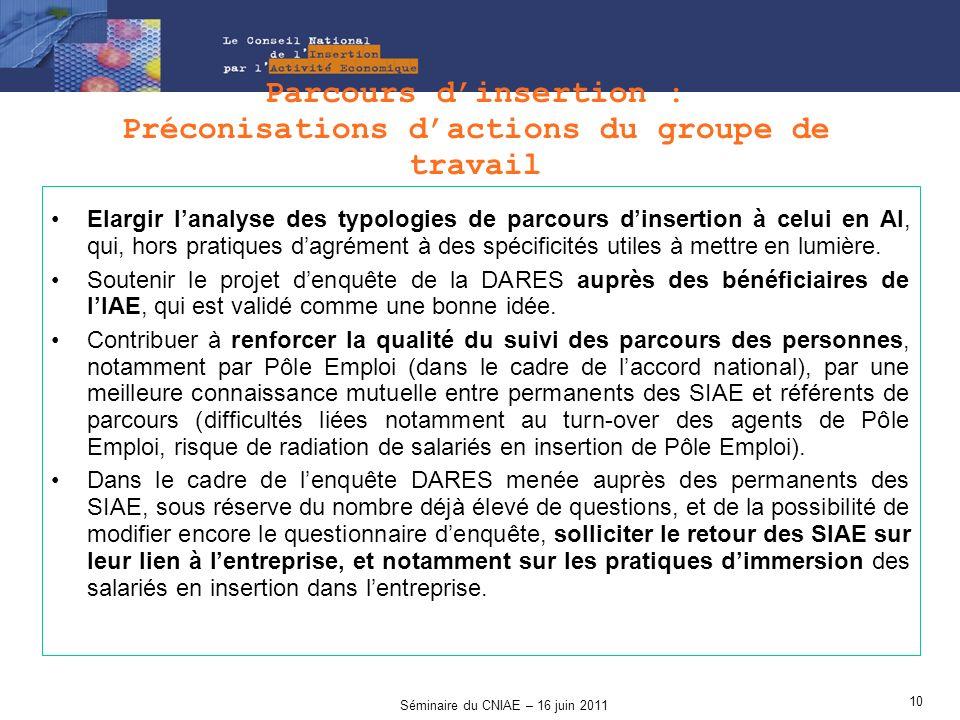 Parcours dinsertion : Préconisations dactions du groupe de travail Elargir lanalyse des typologies de parcours dinsertion à celui en AI, qui, hors pra