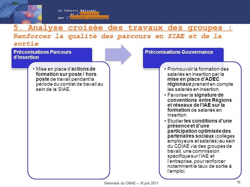 5. Analyse croisée des travaux des groupes : Renforcer la qualité des parcours en SIAE et de la sortie Préconisations Parcours dinsertion Mise en plac